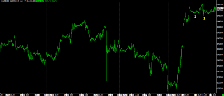 01-04-13 SP FUTURES 30 MIN BARS