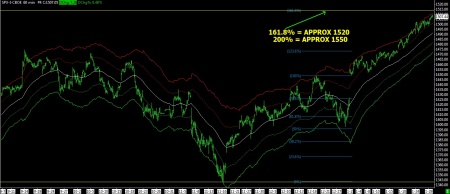 01-29-13 SPX 60 MIN BARS - FIBONACCI