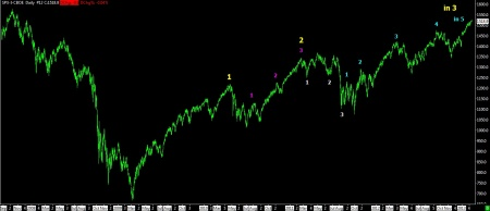 02-12-13 SPX DAILY