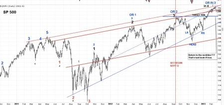 02-21-13 SPX DAILY