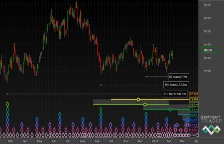 USD-2013-02-16