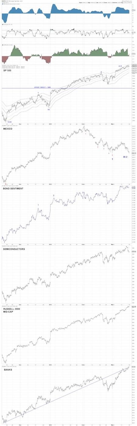 03-17-13 Chart #10.6