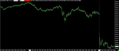 SP FUTURES 3 MIN BARS 03-17-13