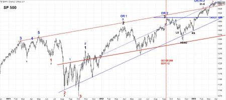04-01-13 SPX DAILY