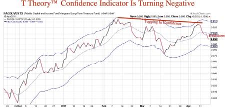 confidence-indicator--1 (1)