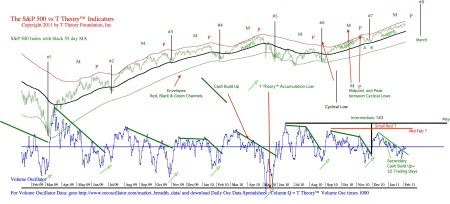 dailychart20110204pdf (1)
