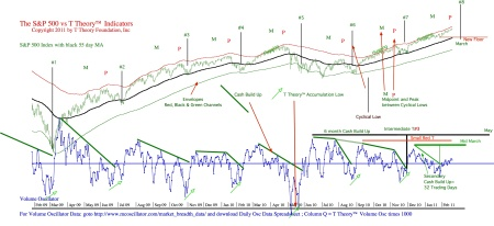 dailychart20110220pdf-1