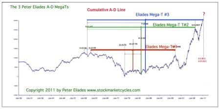 eliades-3-megatspdf (1)