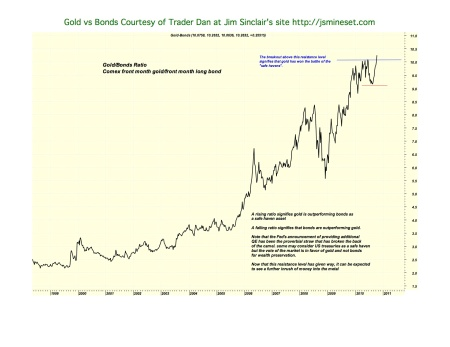 gold-bonds20101013pdf