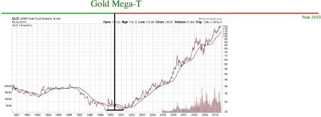 gold-mega-t201005016