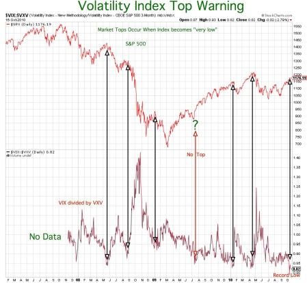 volatility-index-top-warningpdf