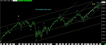 05-09-13 SPX DAILY - 1