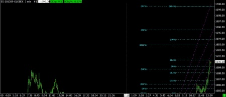 07-19-13 SPX FUTURES 3 MINUTE