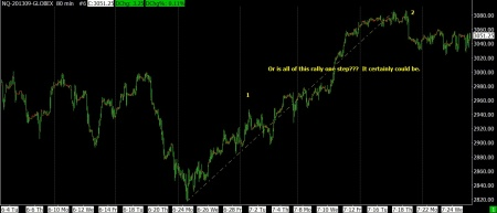 7-25-13 NASDAQ FUTURES 80 MIN