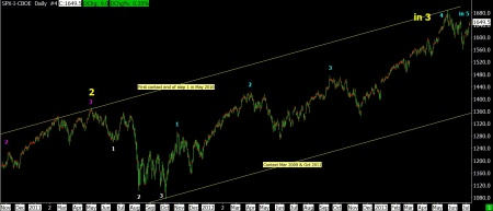 7-9-13 SPX DAILY - 1