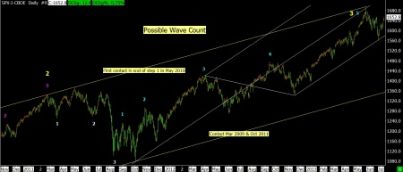 7-9-13 SPX DAILY - 2