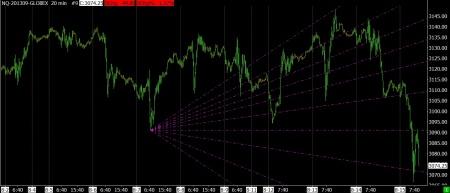 8-15-13 NASDAQ 20 MIN BAR