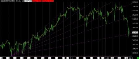 8-15-13 NASDAQ 40 MIN BAR
