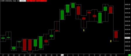 8-15-13 NASDAQ DAILY BAR