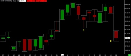 8-15-13 NASDAQ DAILY BAR