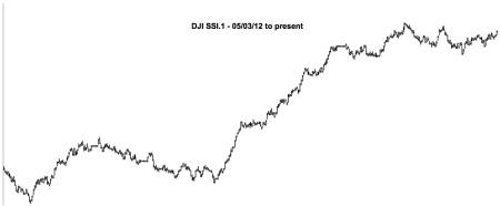 11-16-13 DJI SS.1