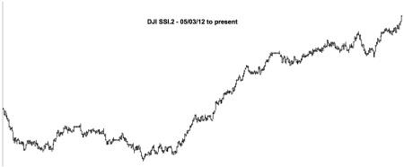 11-16-13 DJI SS.2