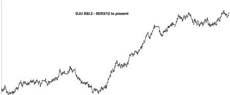 11-16-13 DJU SSI.2
