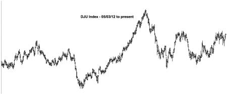 11-6-13 DJU$