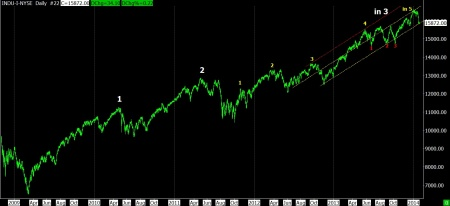01-28-14 DJI DAILY FROM 2009