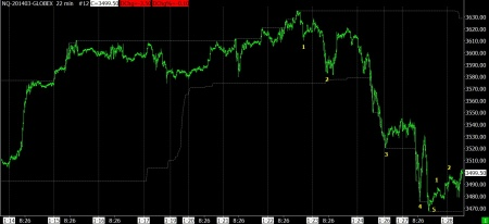 01-28-14 MAR NQ 22 MINUTE